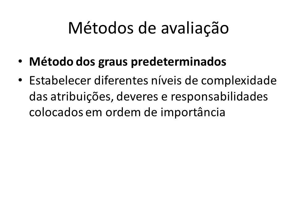 Métodos de avaliação Método dos graus predeterminados