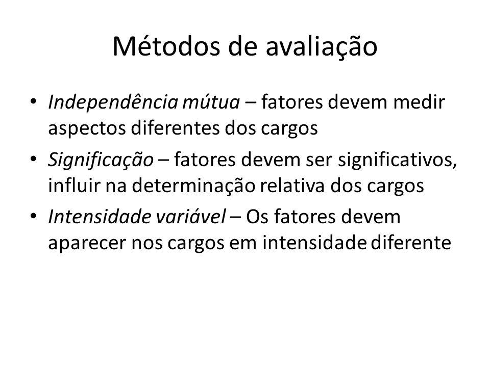 Métodos de avaliação Independência mútua – fatores devem medir aspectos diferentes dos cargos.