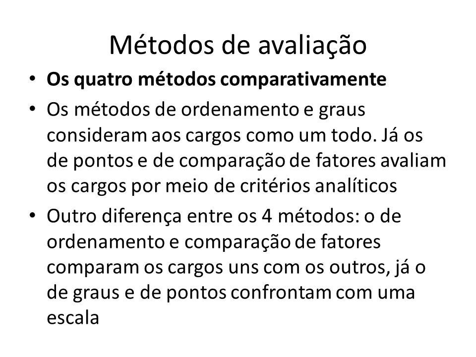 Métodos de avaliação Os quatro métodos comparativamente