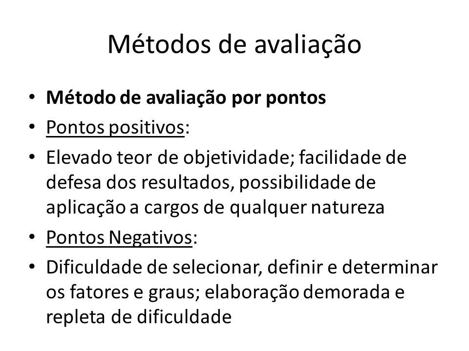 Métodos de avaliação Método de avaliação por pontos Pontos positivos:
