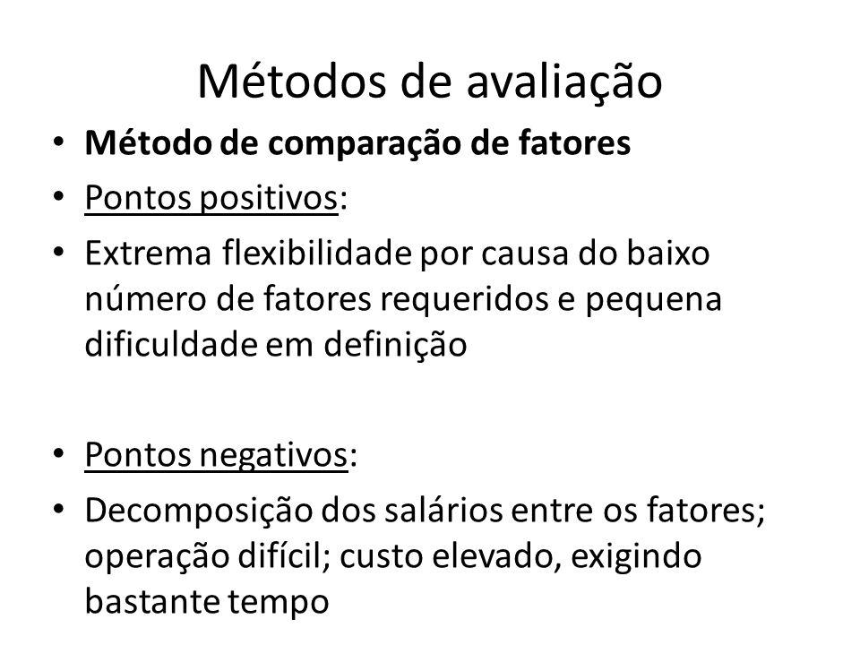 Métodos de avaliação Método de comparação de fatores Pontos positivos: