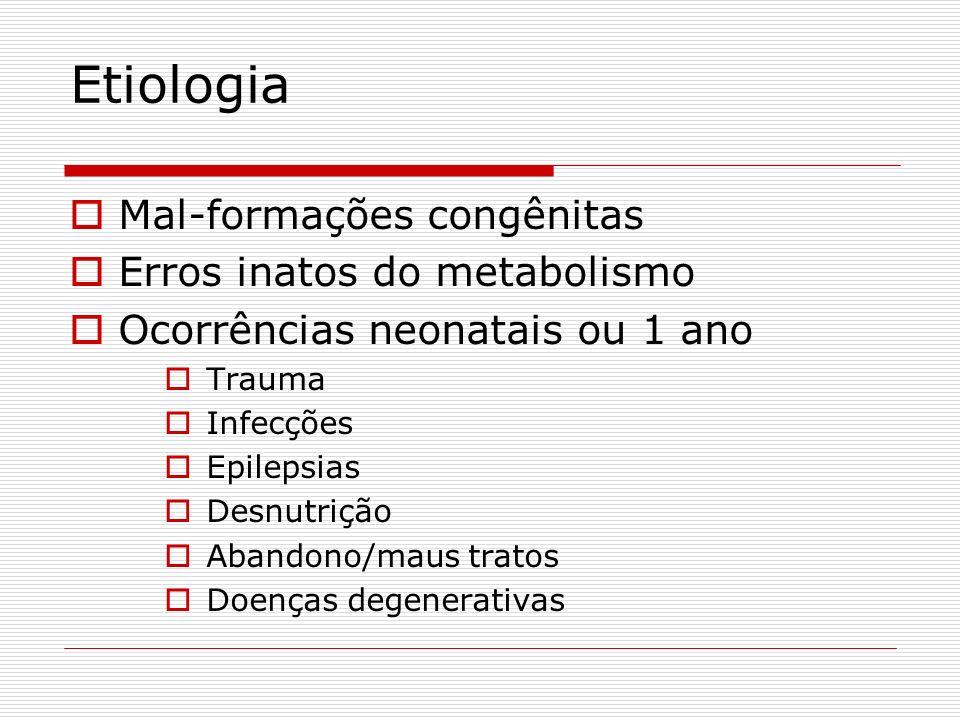 Etiologia Mal-formações congênitas Erros inatos do metabolismo