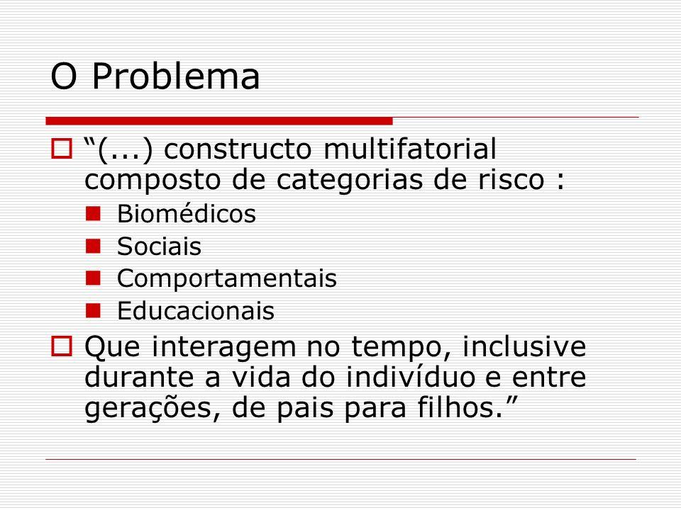 O Problema (...) constructo multifatorial composto de categorias de risco : Biomédicos. Sociais.