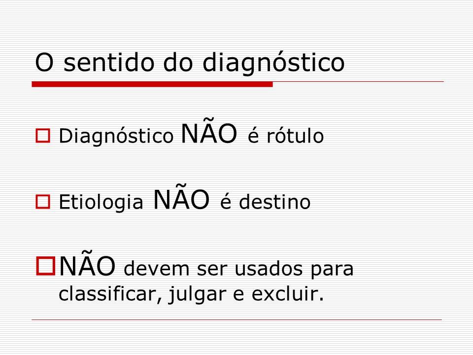 O sentido do diagnóstico