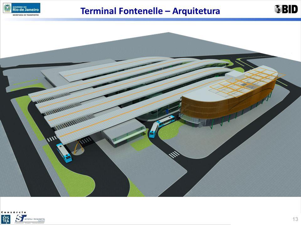 Terminal Fontenelle – Arquitetura