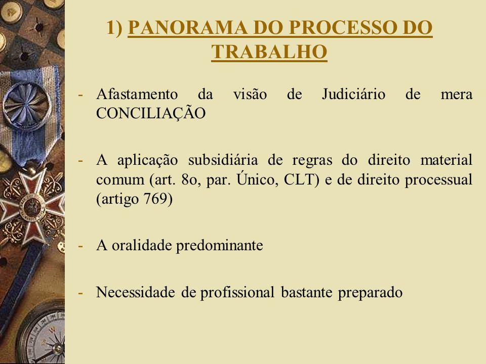 1) PANORAMA DO PROCESSO DO TRABALHO