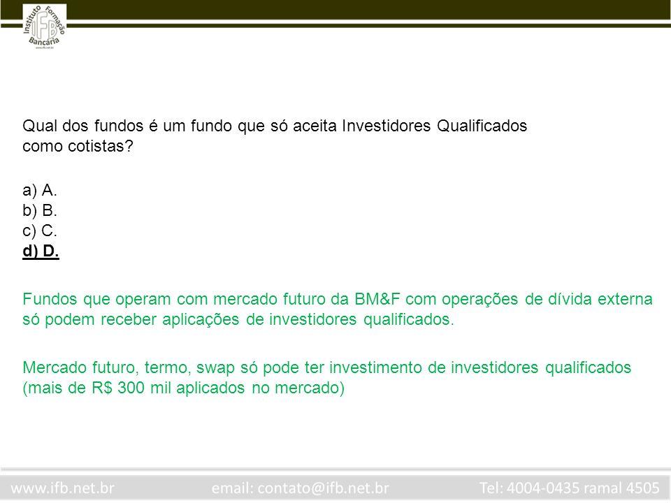 Qual dos fundos é um fundo que só aceita Investidores Qualificados como cotistas