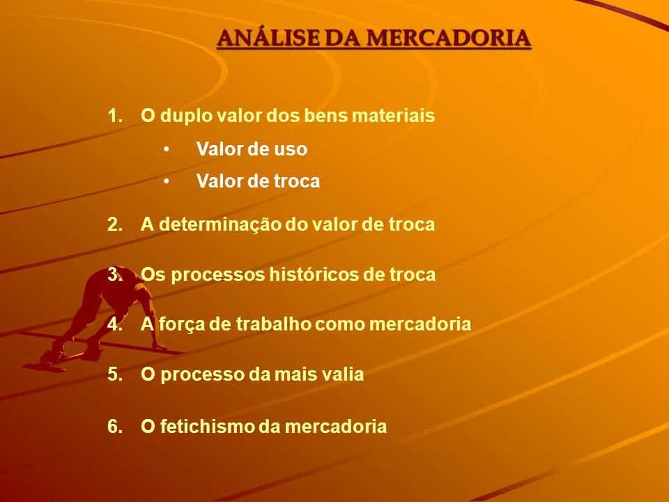 ANÁLISE DA MERCADORIA O duplo valor dos bens materiais Valor de uso