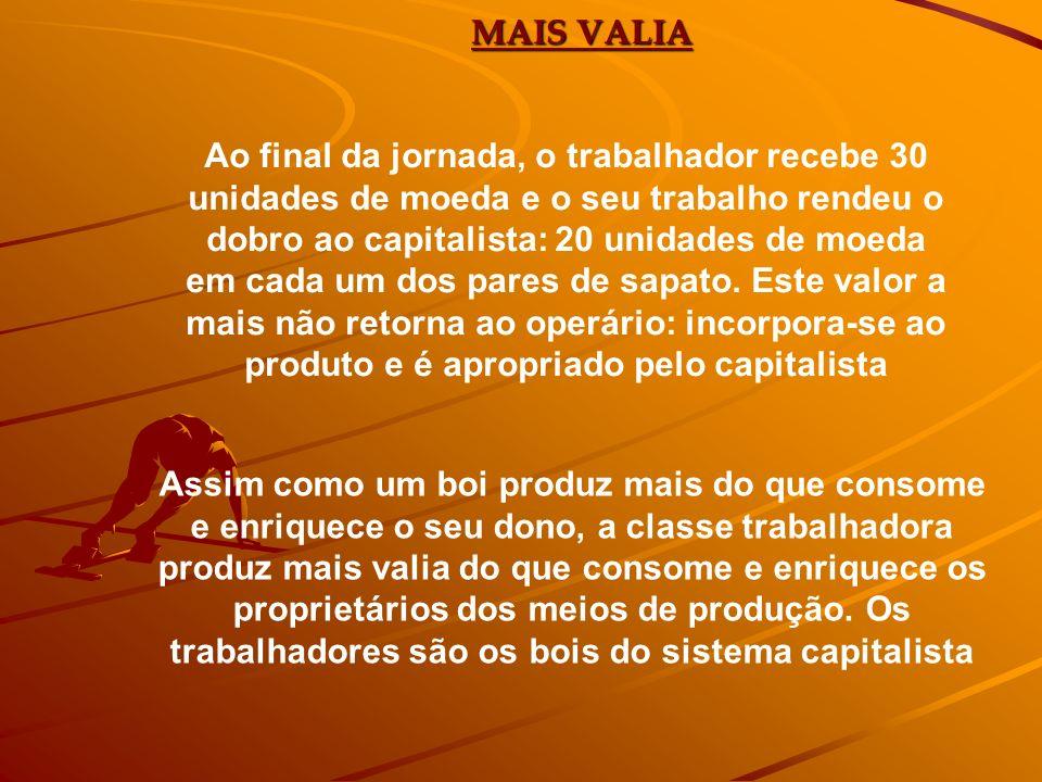 MAIS VALIA