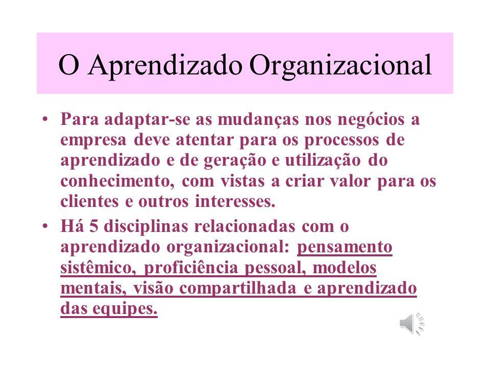 O Aprendizado Organizacional