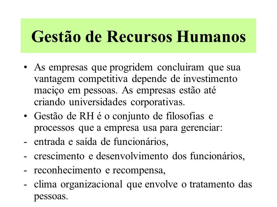 Gestão de Recursos Humanos