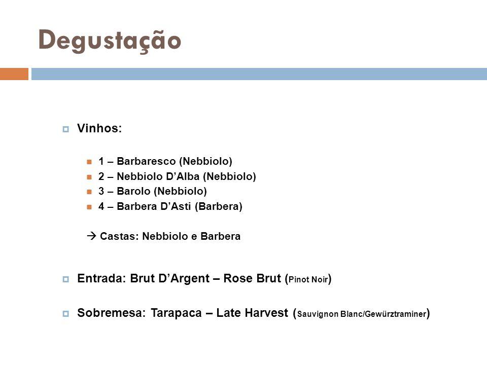 Degustação Vinhos: Entrada: Brut D'Argent – Rose Brut (Pinot Noir)
