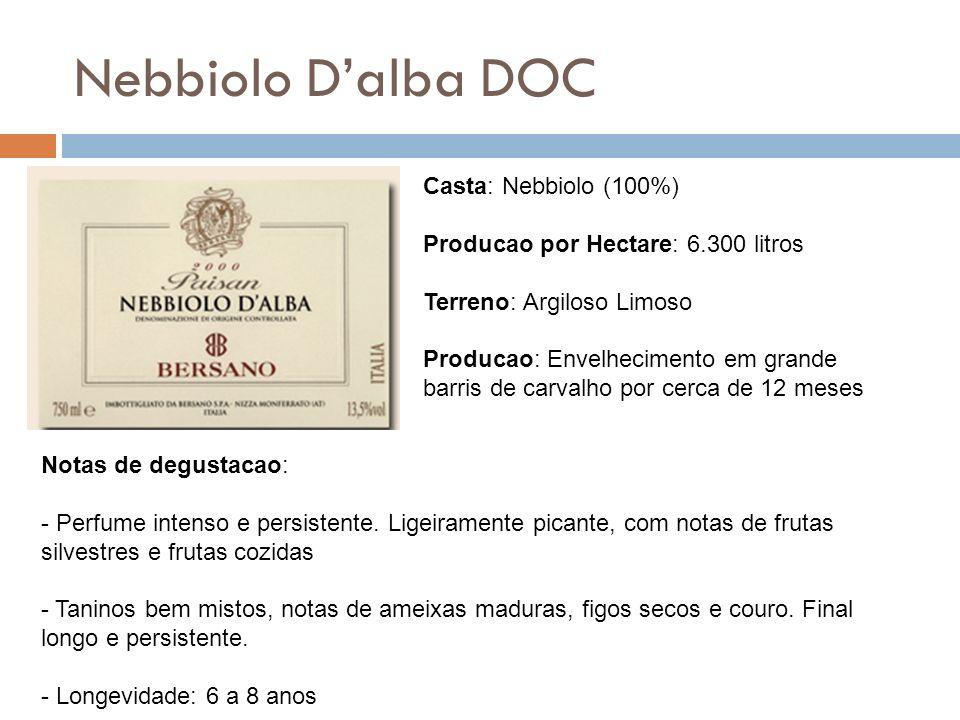 Nebbiolo D'alba DOC Casta: Nebbiolo (100%)