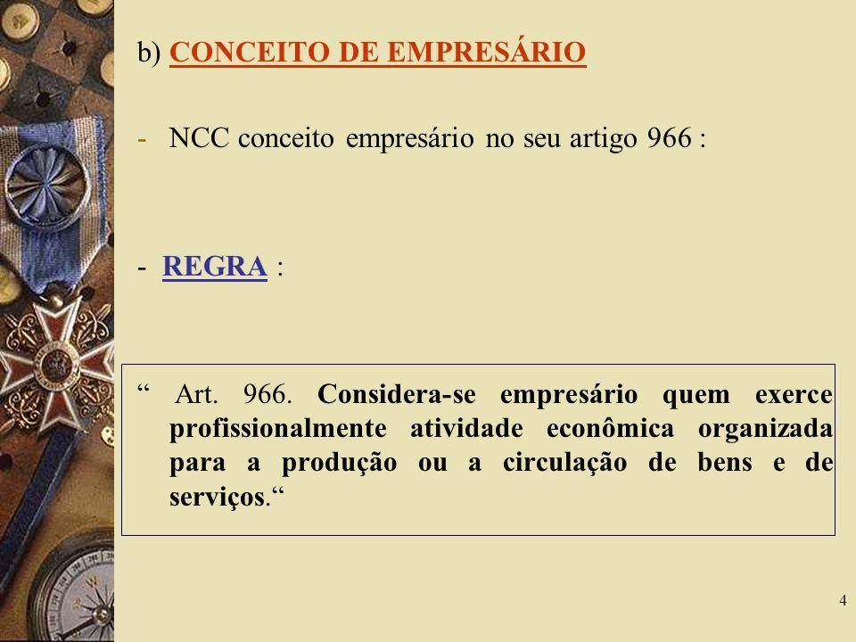 b) CONCEITO DE EMPRESÁRIO NCC conceito empresário no seu artigo 966 :