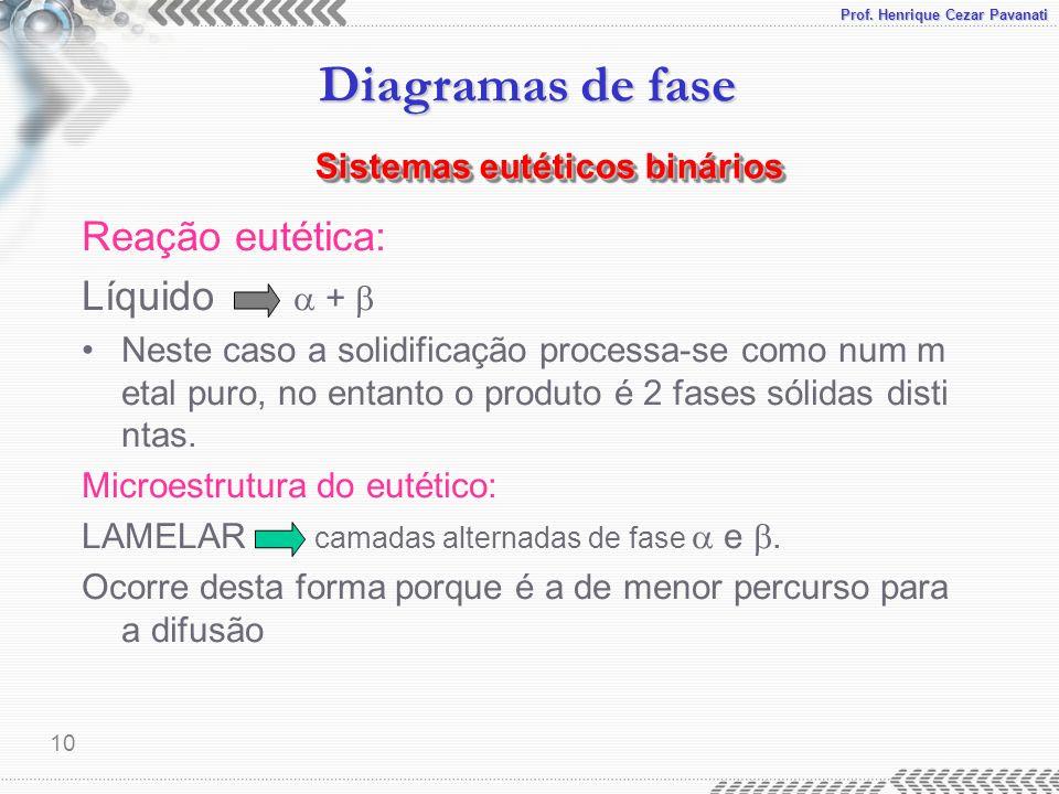 Reação eutética: Líquido  +  Sistemas eutéticos binários