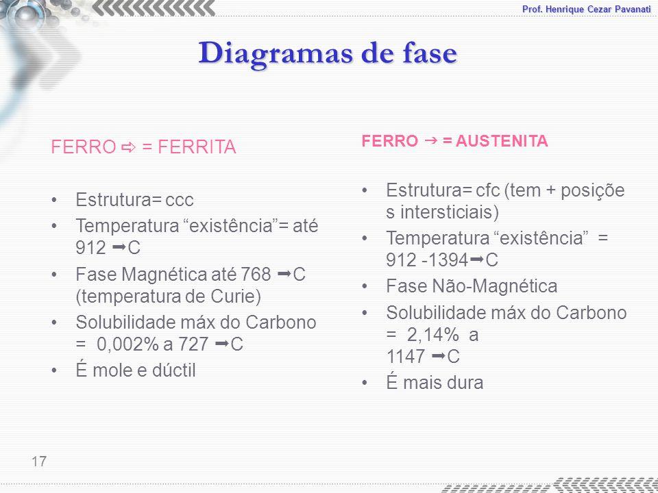 Estrutura= cfc (tem + posições intersticiais)