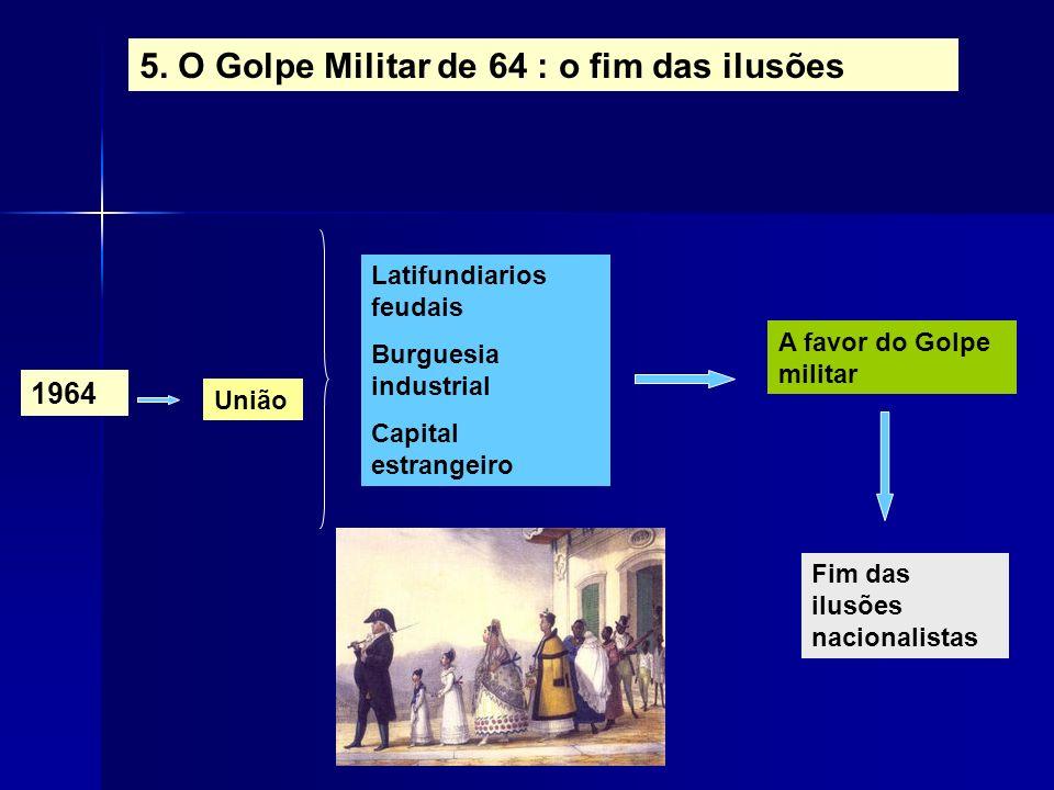 5. O Golpe Militar de 64 : o fim das ilusões