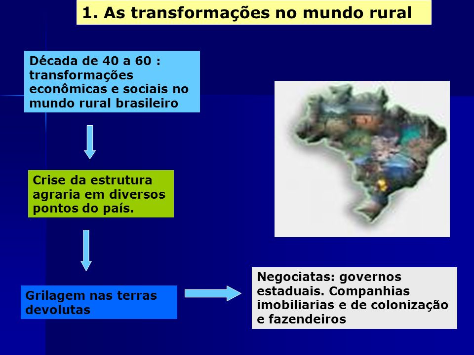1. As transformações no mundo rural