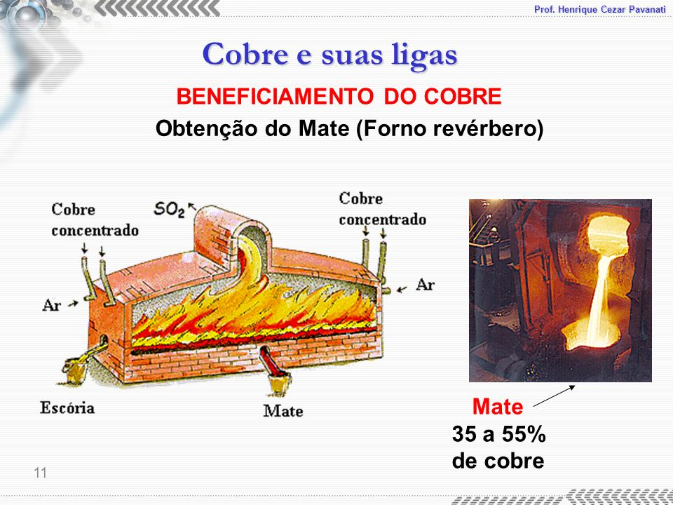 BENEFICIAMENTO DO COBRE Obtenção do Mate (Forno revérbero)