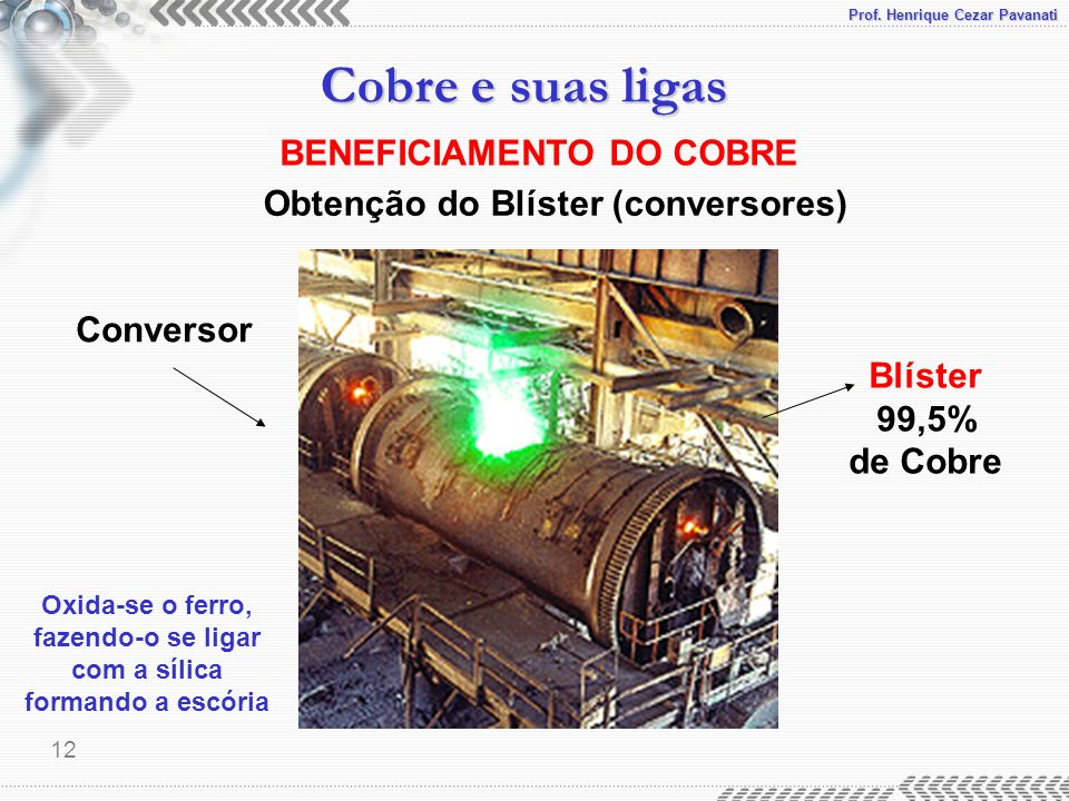 BENEFICIAMENTO DO COBRE Obtenção do Blíster (conversores)