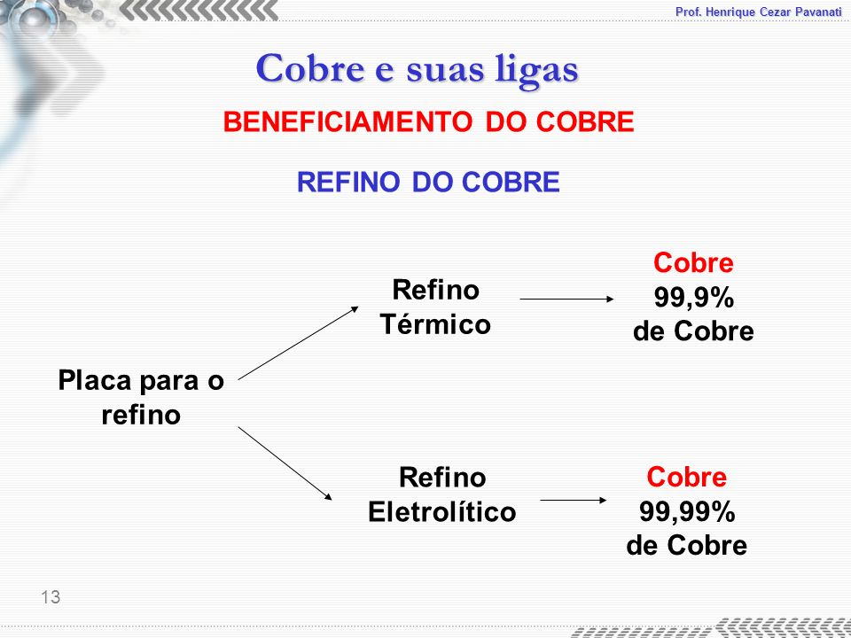 BENEFICIAMENTO DO COBRE