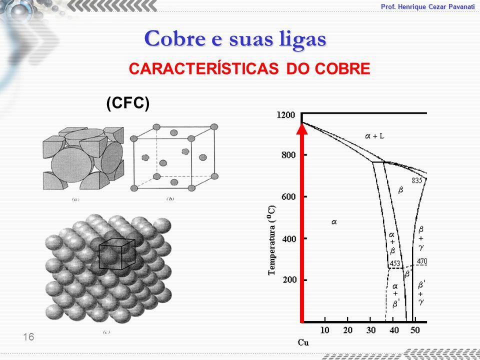 CARACTERÍSTICAS DO COBRE