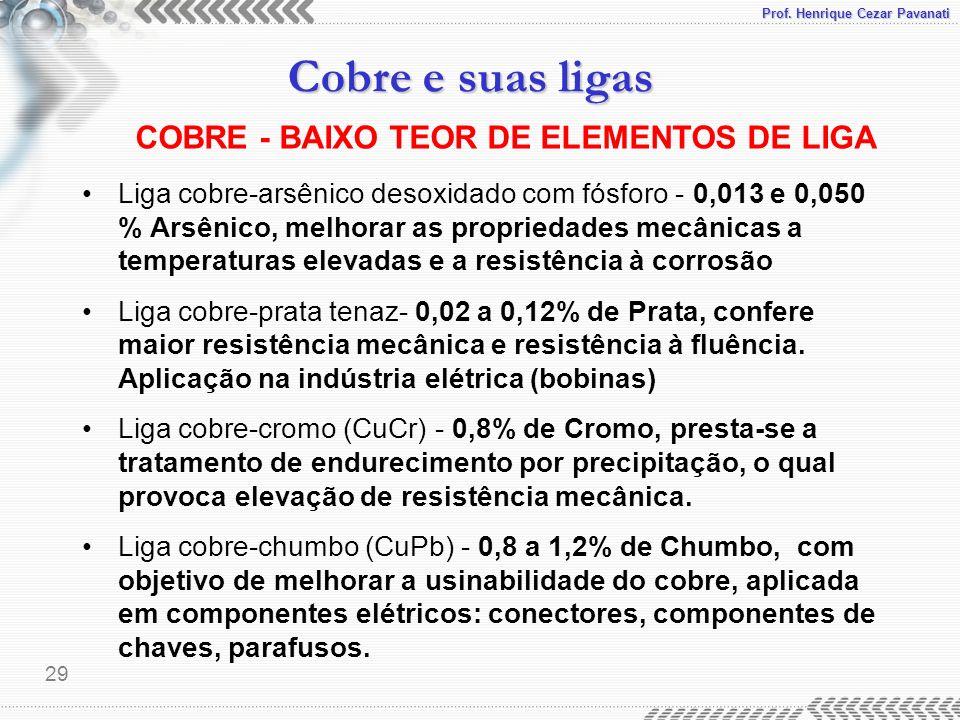 COBRE - BAIXO TEOR DE ELEMENTOS DE LIGA