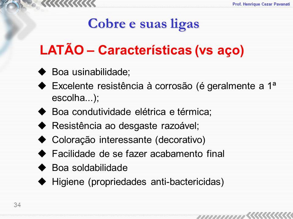 LATÃO – Características (vs aço)