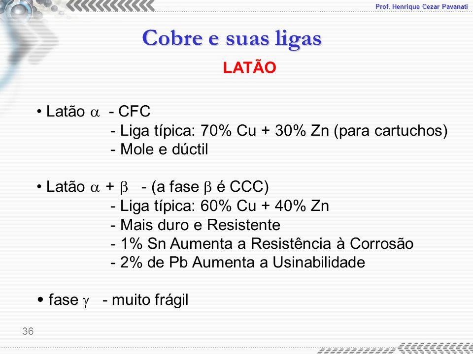 LATÃO • Latão  - CFC. - Liga típica: 70% Cu + 30% Zn (para cartuchos) - Mole e dúctil. • Latão  +  - (a fase  é CCC)