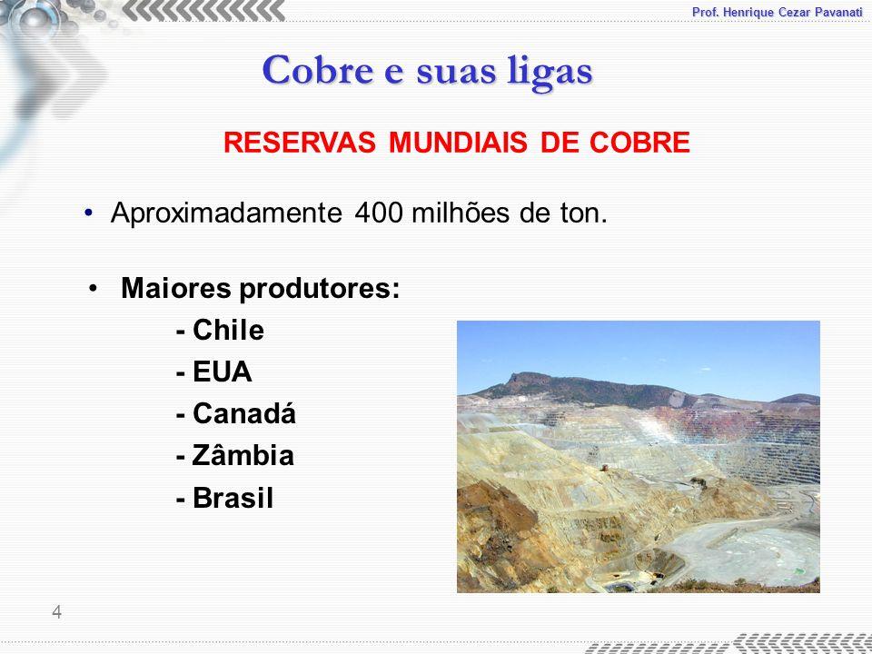RESERVAS MUNDIAIS DE COBRE