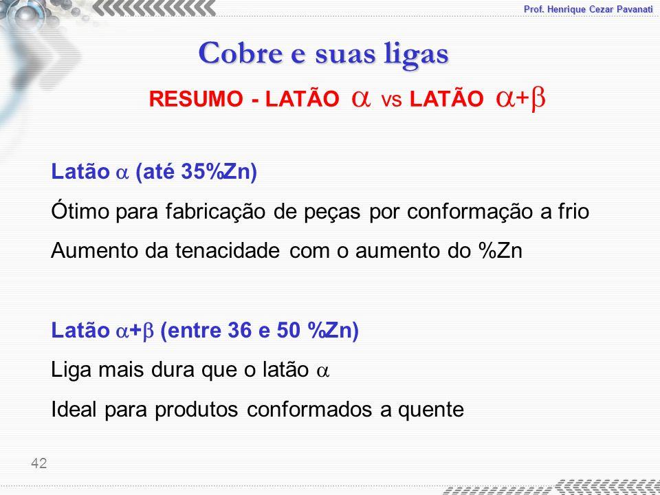 RESUMO - LATÃO  vs LATÃO +