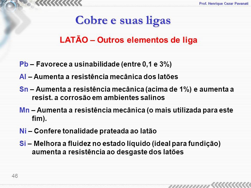 LATÃO – Outros elementos de liga