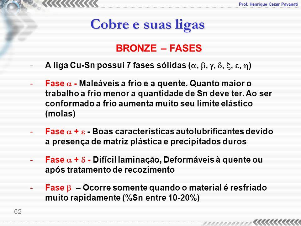 BRONZE – FASES A liga Cu-Sn possui 7 fases sólidas (, , , , , , )