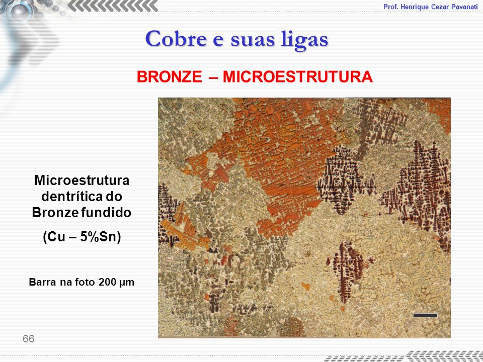 BRONZE – MICROESTRUTURA Microestrutura dentrítica do Bronze fundido