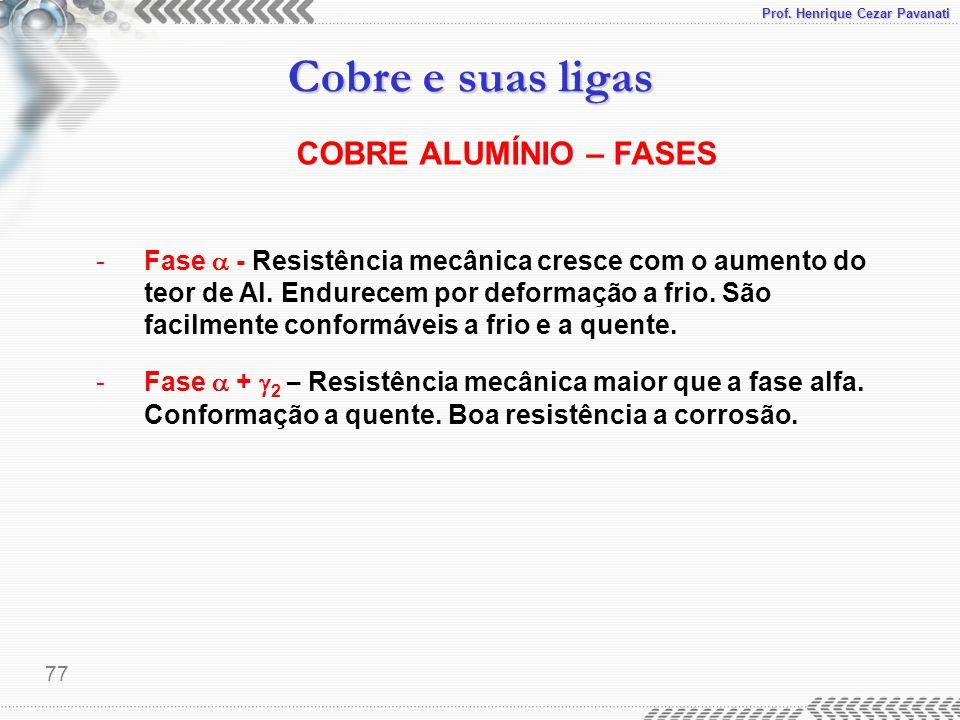 COBRE ALUMÍNIO – FASES