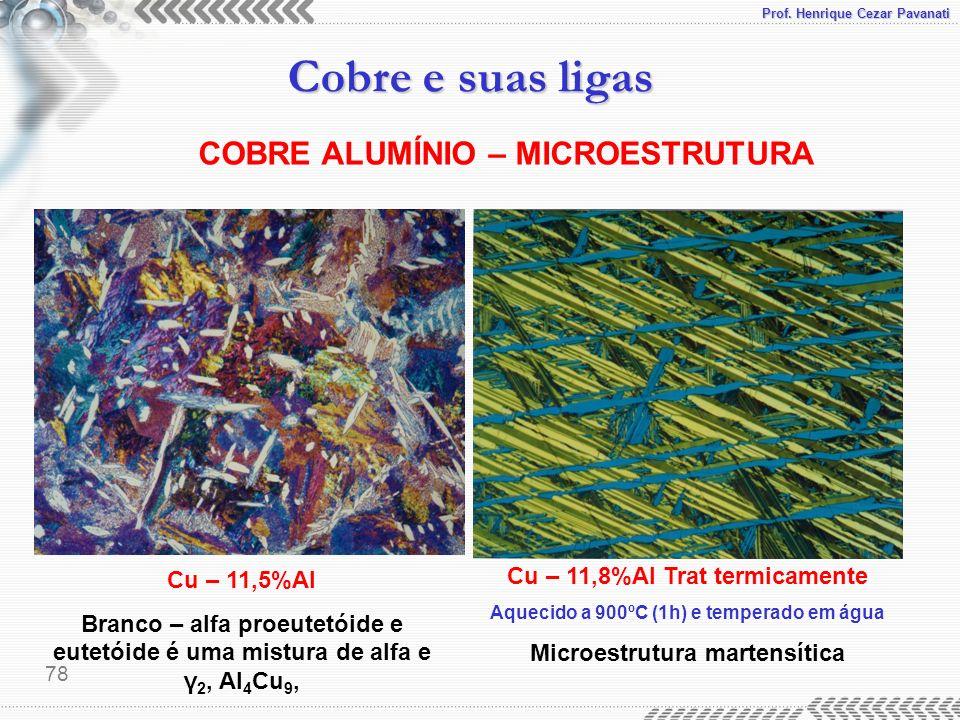 COBRE ALUMÍNIO – MICROESTRUTURA