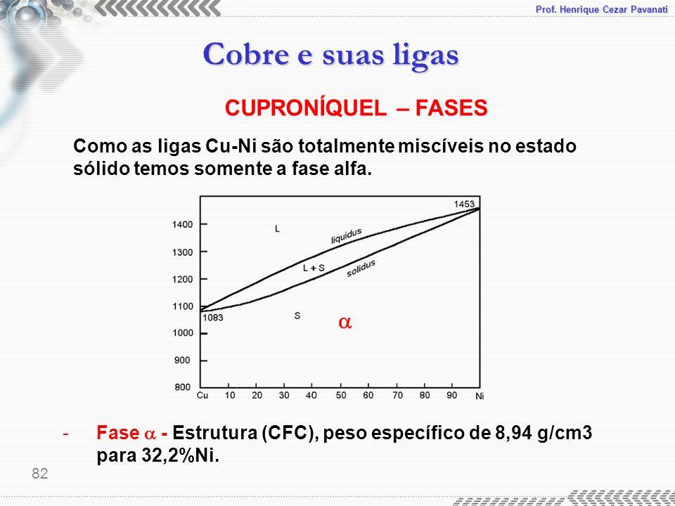 CUPRONÍQUEL – FASES Como as ligas Cu-Ni são totalmente miscíveis no estado sólido temos somente a fase alfa.