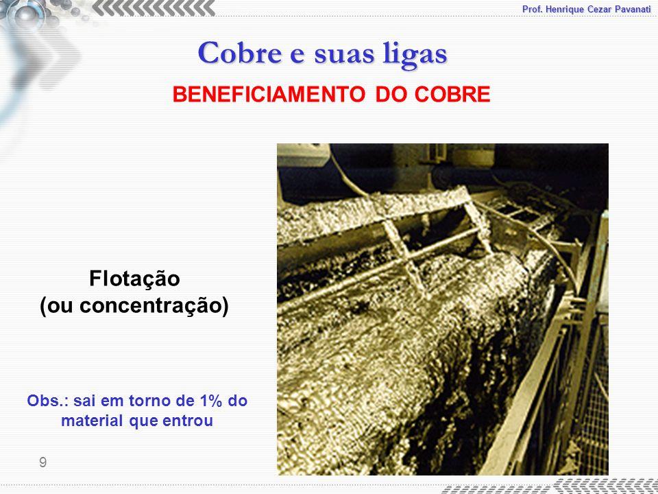 BENEFICIAMENTO DO COBRE Flotação (ou concentração)