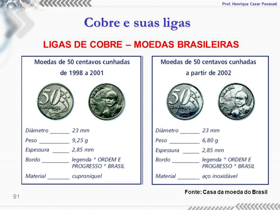 LIGAS DE COBRE – MOEDAS BRASILEIRAS