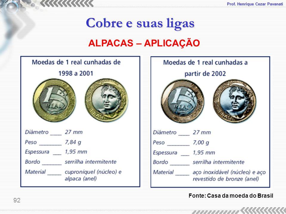 ALPACAS – APLICAÇÃO Fonte: Casa da moeda do Brasil
