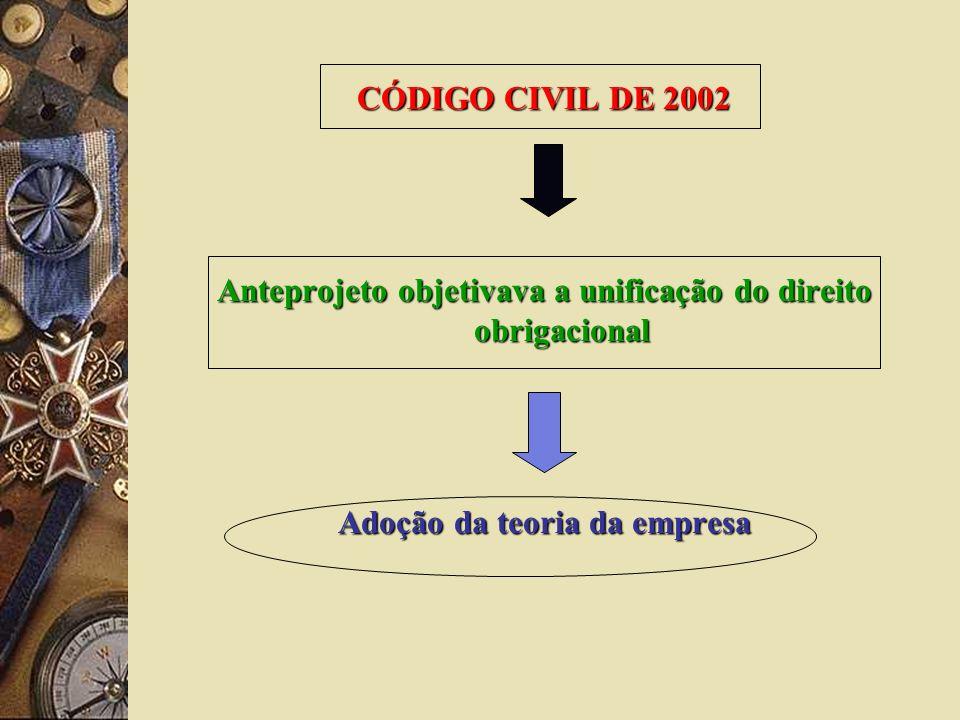 Anteprojeto objetivava a unificação do direito obrigacional