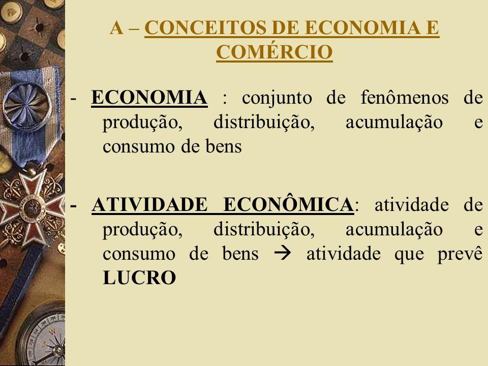 A – CONCEITOS DE ECONOMIA E COMÉRCIO
