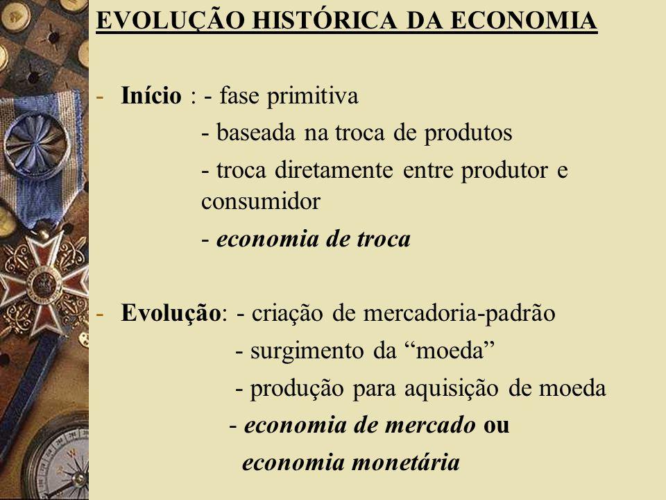 EVOLUÇÃO HISTÓRICA DA ECONOMIA