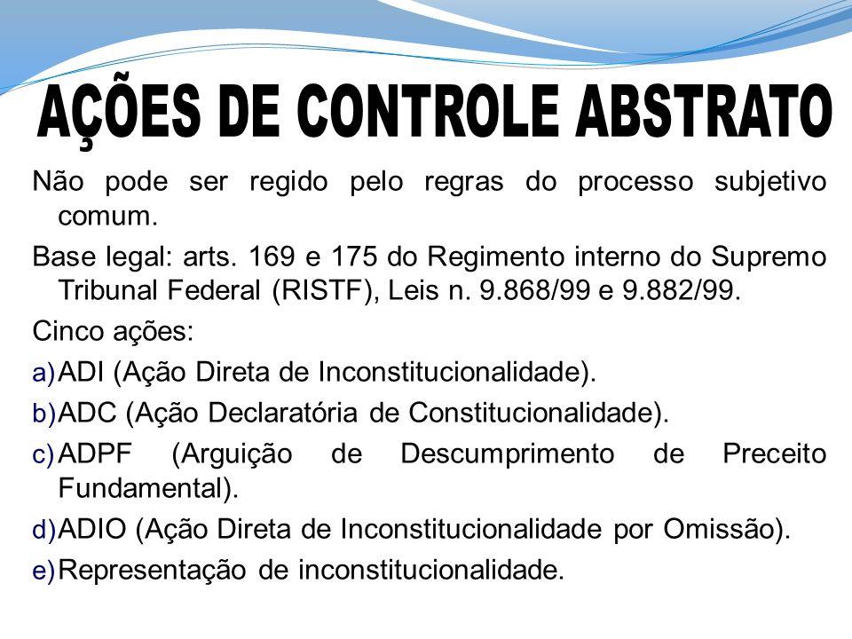 AÇÕES DE CONTROLE ABSTRATO