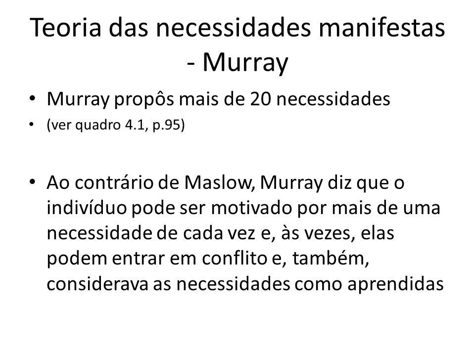 Teoria das necessidades manifestas - Murray