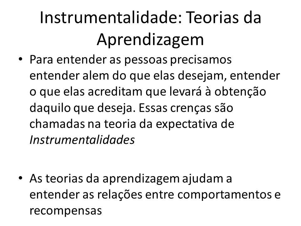 Instrumentalidade: Teorias da Aprendizagem