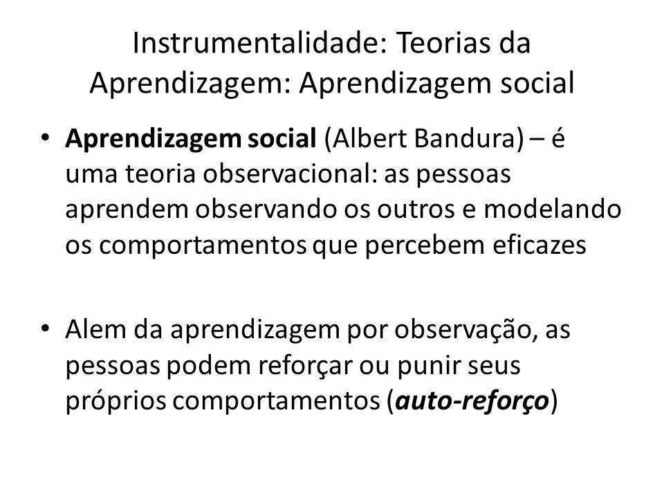 Instrumentalidade: Teorias da Aprendizagem: Aprendizagem social