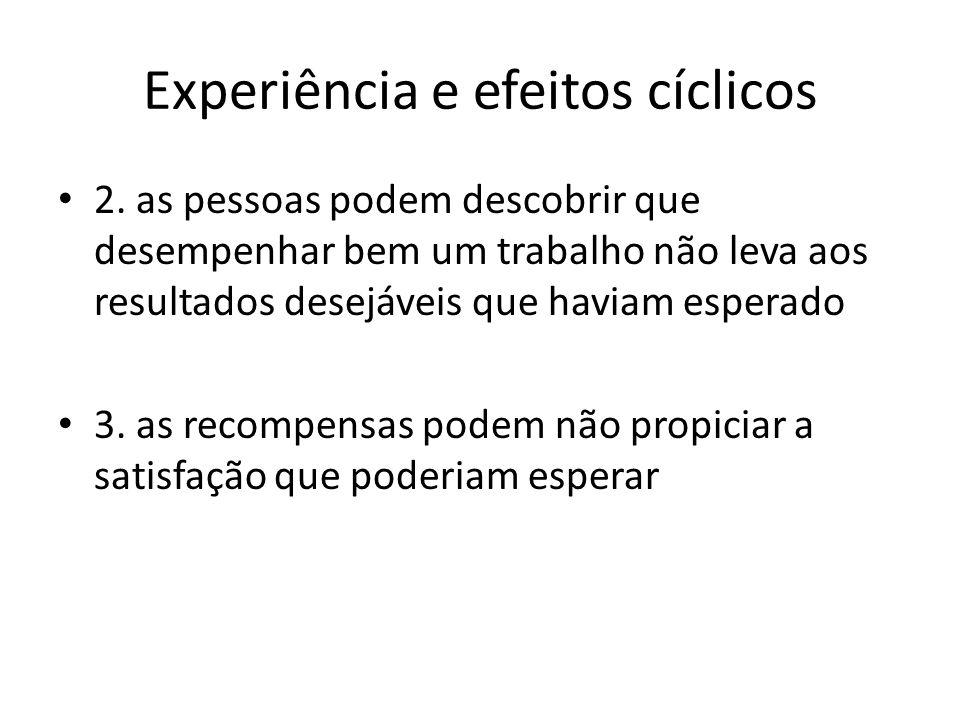 Experiência e efeitos cíclicos
