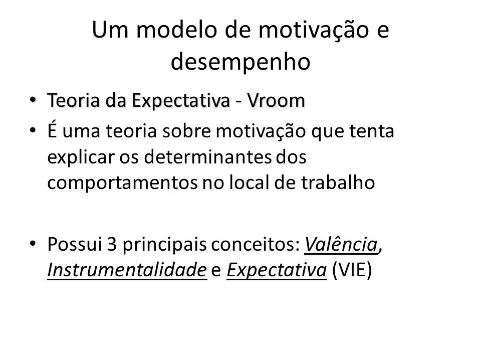 Um modelo de motivação e desempenho