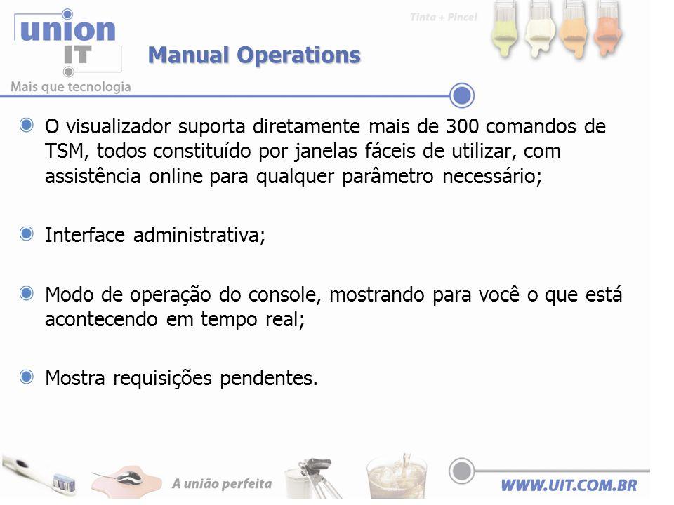 Manual Operations